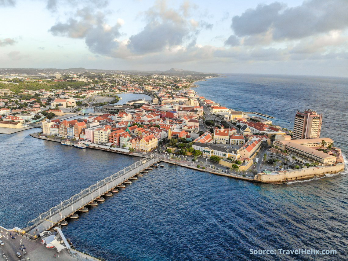 about curacao willemstad